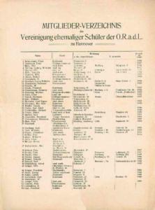 Mitglieder 1909 I